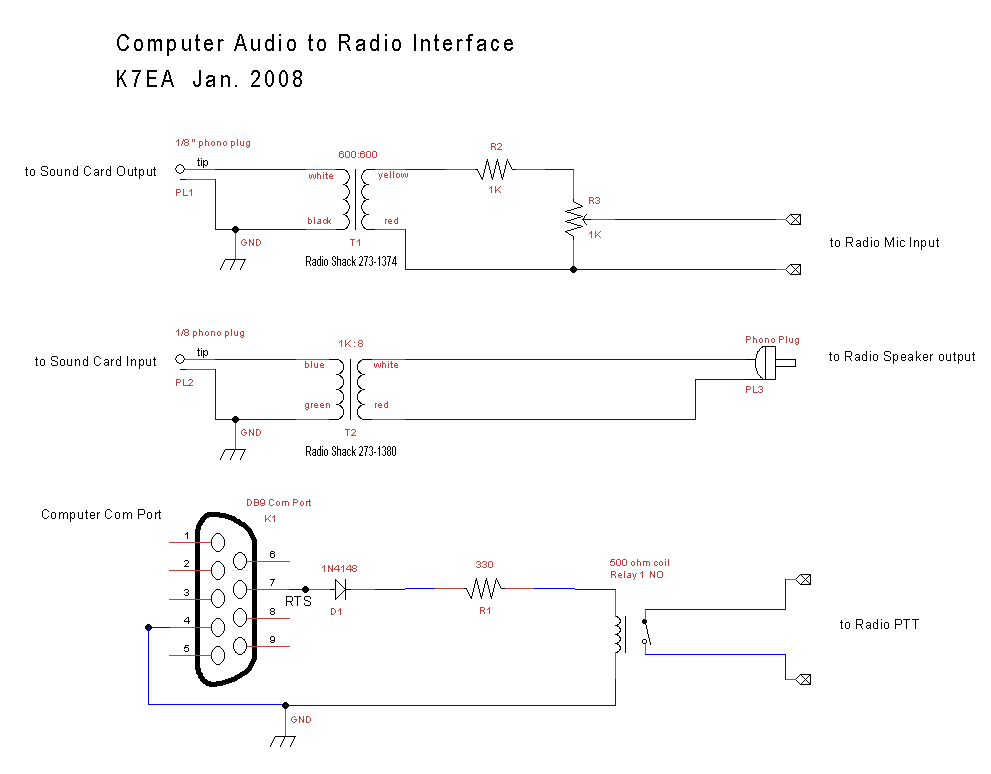 radio computer interface